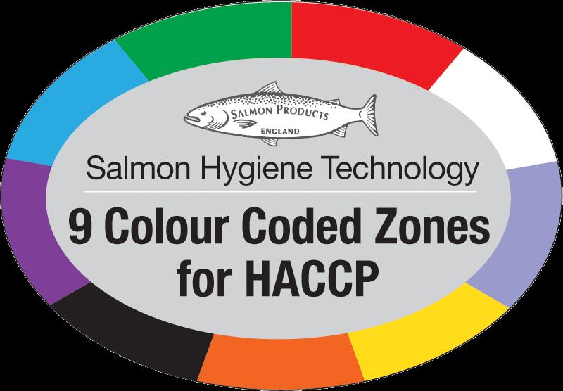 9-colour-HACCP